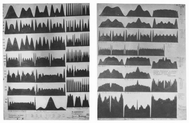 Formas de onda de Boris Yankovskys