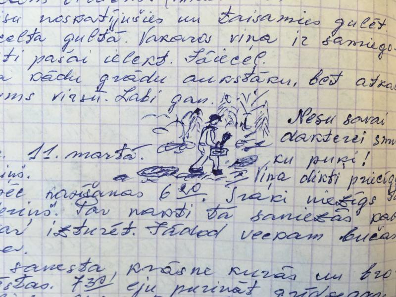 Diaries collection of Latvian Center for Contemporary Art. Sara Buraya's photo